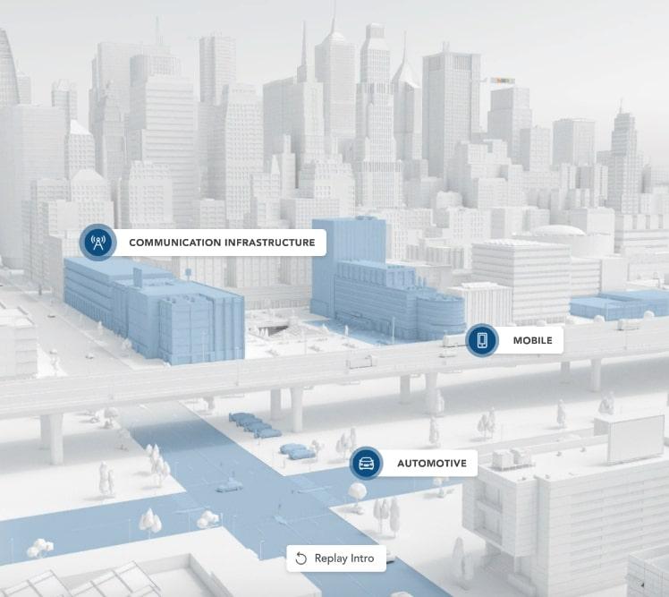 3D Interaktive Produktvorstellung Stadtabbildung